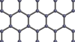 Graphene : A carbon material that going to shape our future