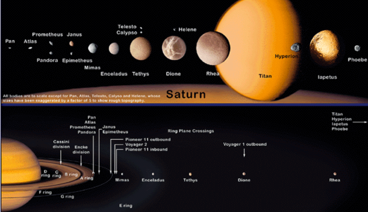 What would you name Saturn's new moons